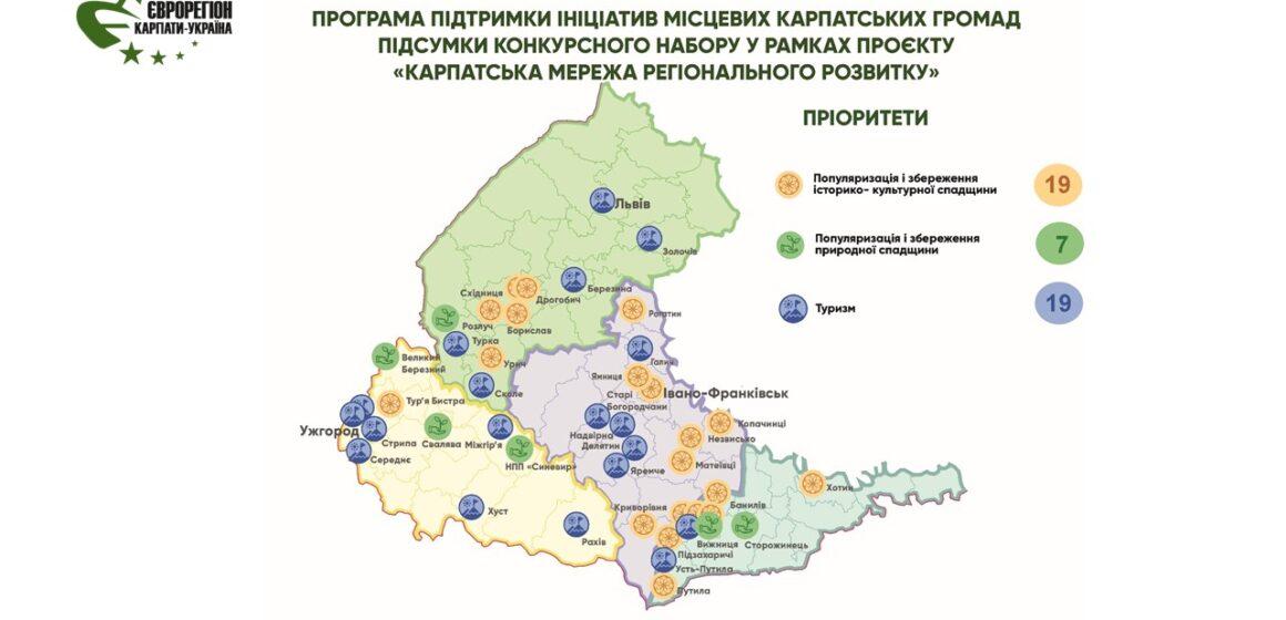 Карпатські громади реалізовуватимуть сміливі ініціативи