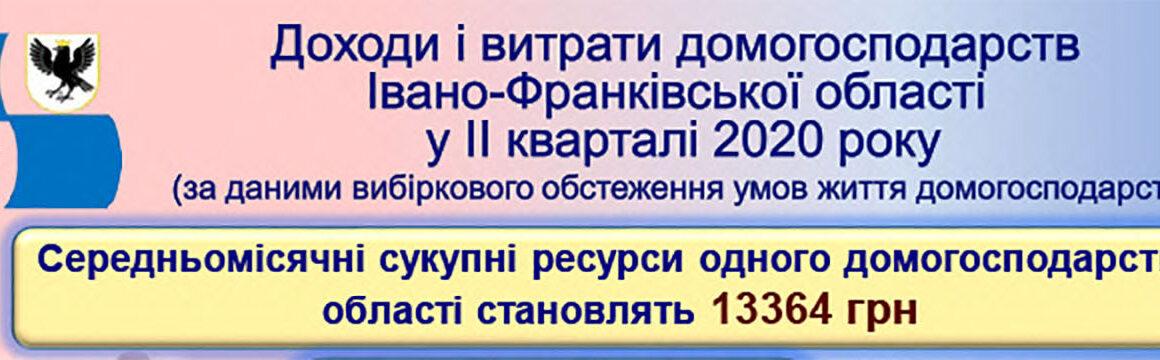 10534 гривні тратило домогосподарство на Прикарпатті у другому кварталі року