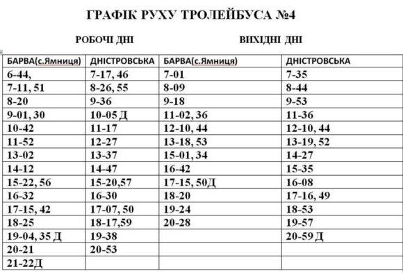 У Ямниці буде призупинено рух тролейбуса №4