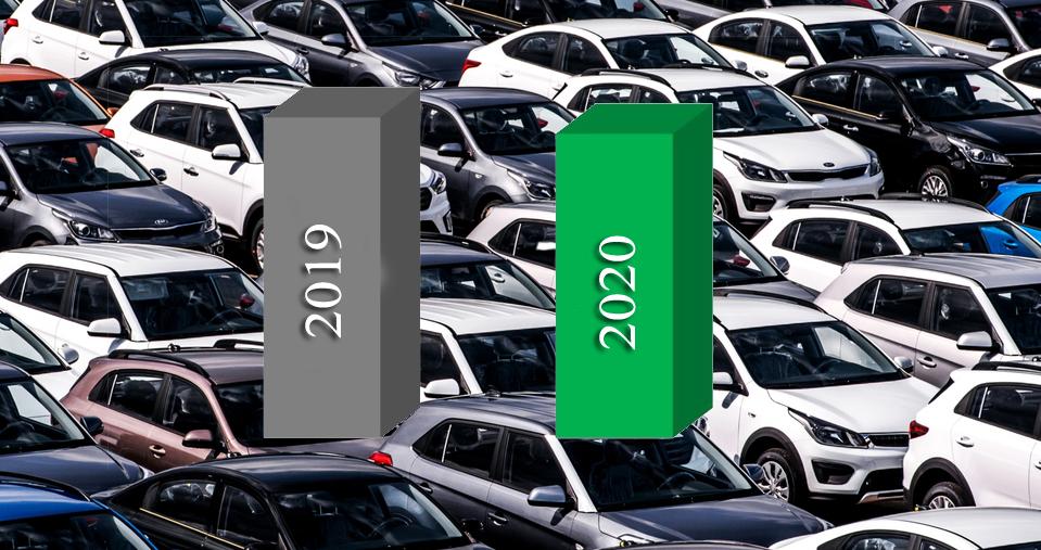 ТОП-10 автомобілів 2020 року в Україні